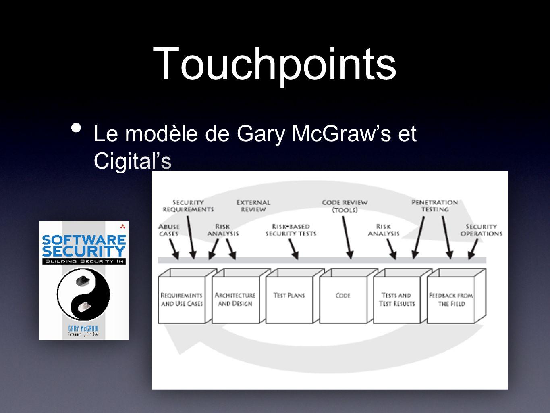 Touchpoints Le modèle de Gary McGraw's et Cigital's