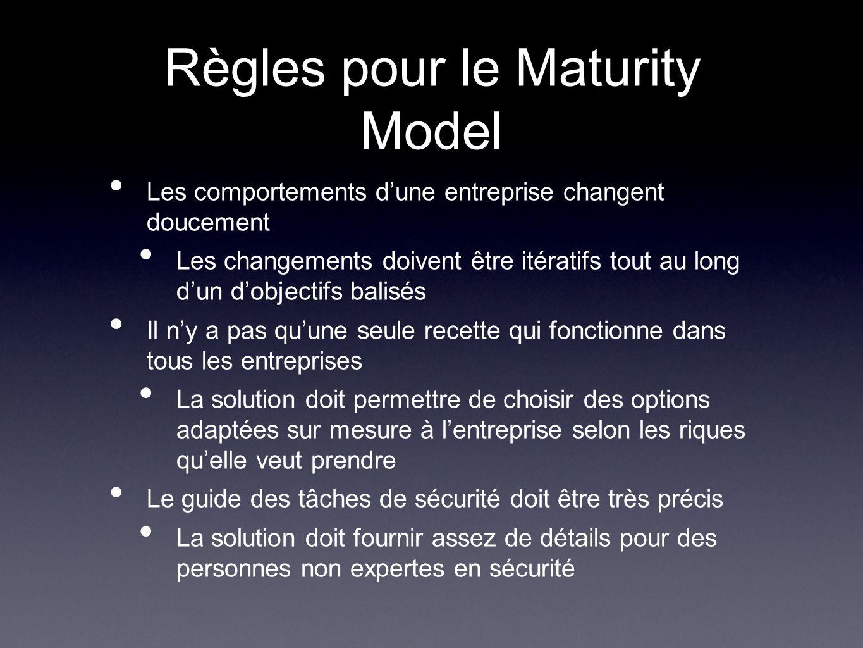 Règles pour le Maturity Model