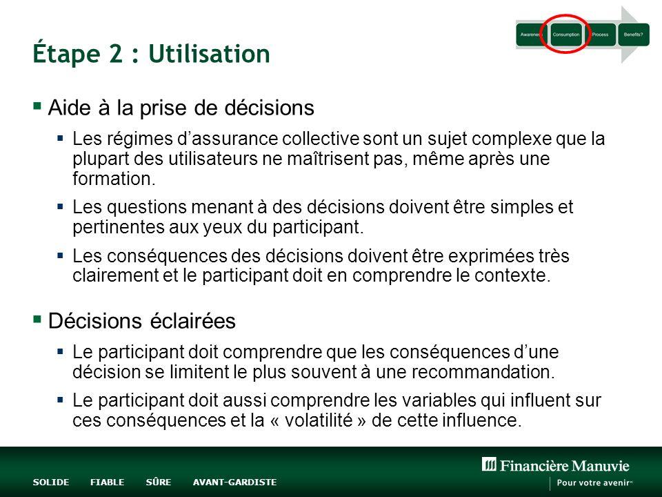 Étape 2 : Utilisation Aide à la prise de décisions Décisions éclairées