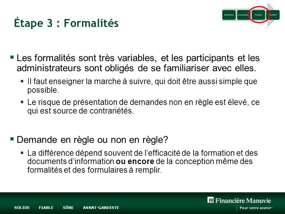 Étape 3 : Formalités Les formalités sont très variables, et les participants et les administrateurs sont obligés de se familiariser avec elles.
