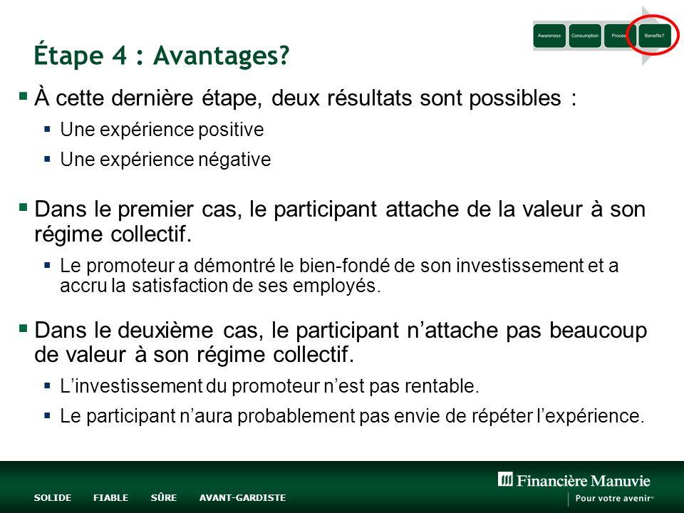 Étape 4 : Avantages À cette dernière étape, deux résultats sont possibles : Une expérience positive.