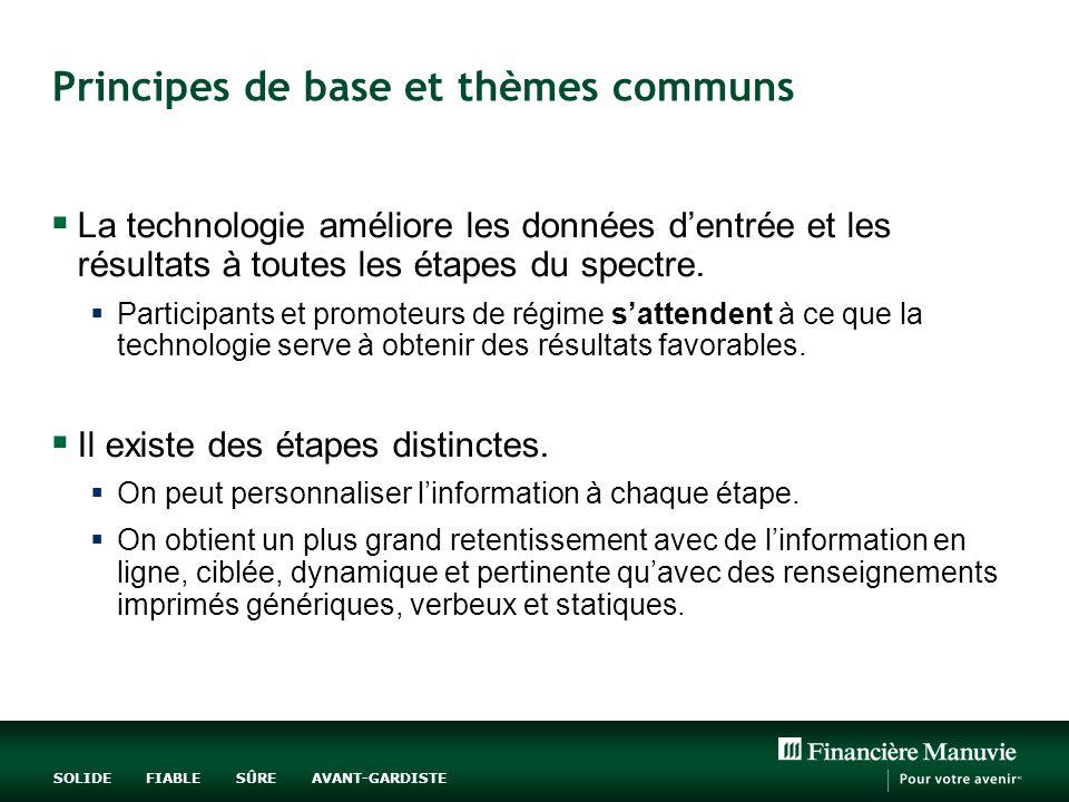 Principes de base et thèmes communs