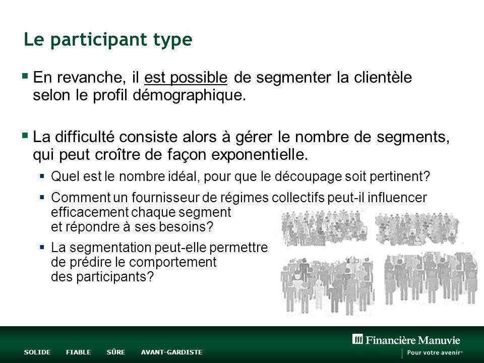 Le participant type En revanche, il est possible de segmenter la clientèle selon le profil démographique.