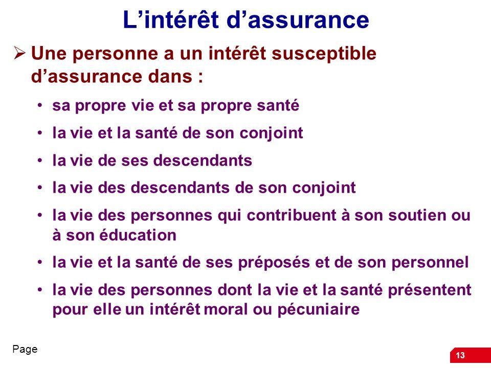 L'intérêt d'assurance