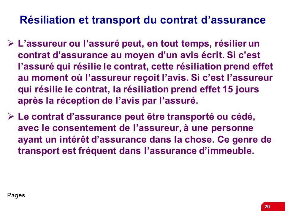 Résiliation et transport du contrat d'assurance