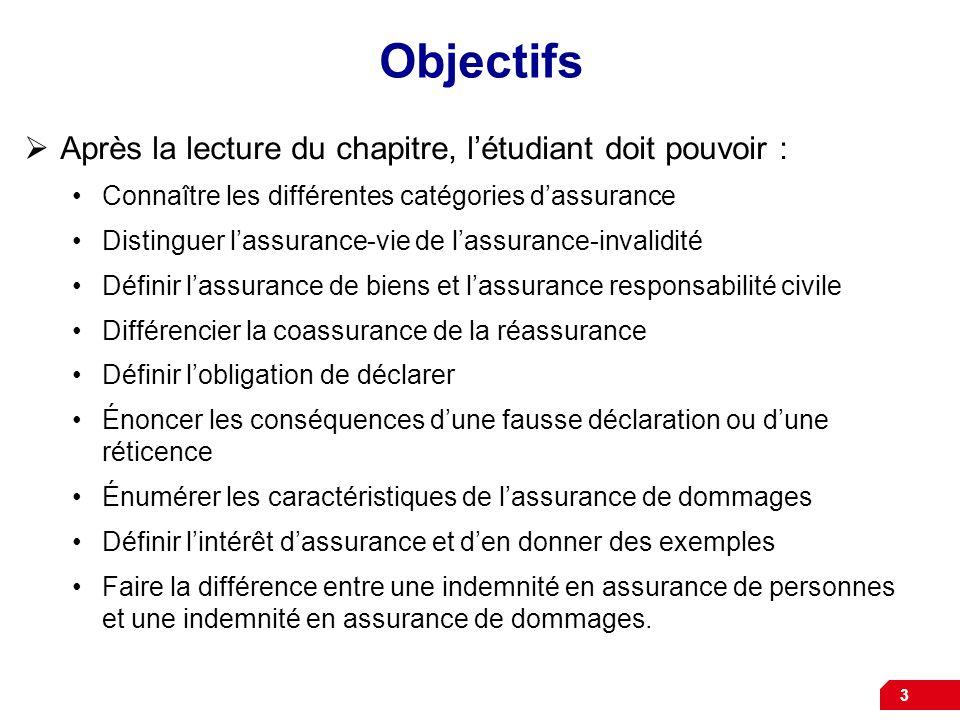Objectifs Après la lecture du chapitre, l'étudiant doit pouvoir :
