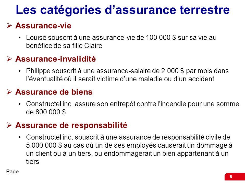 Les catégories d'assurance terrestre