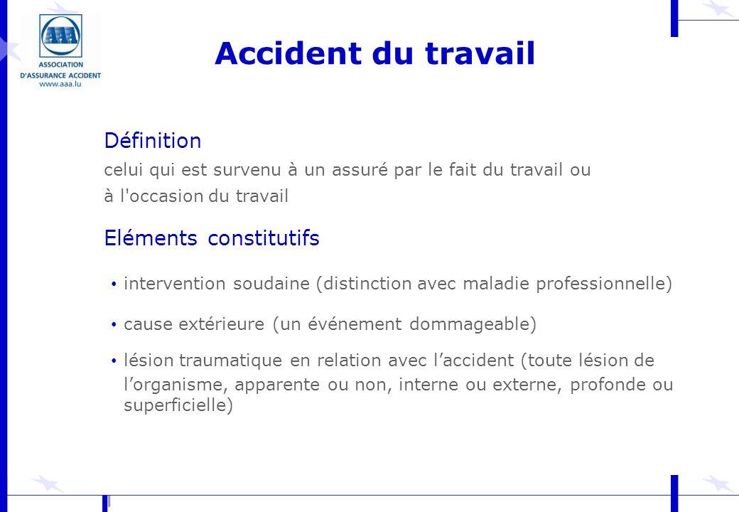 Accident du travail Définition Eléments constitutifs