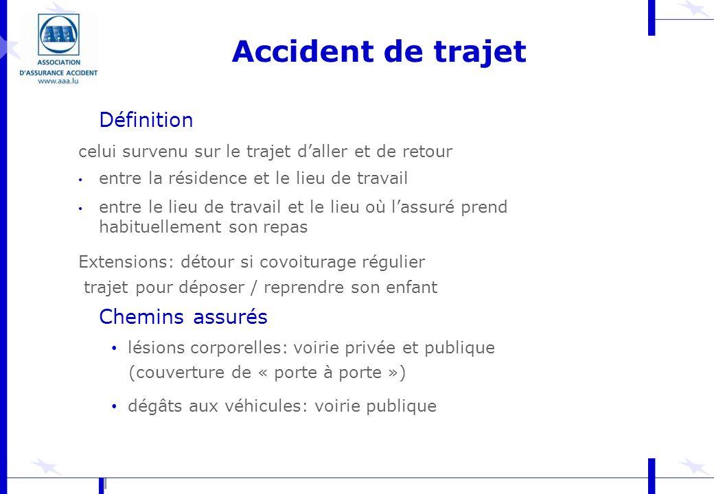 Accident de trajet Définition Chemins assurés