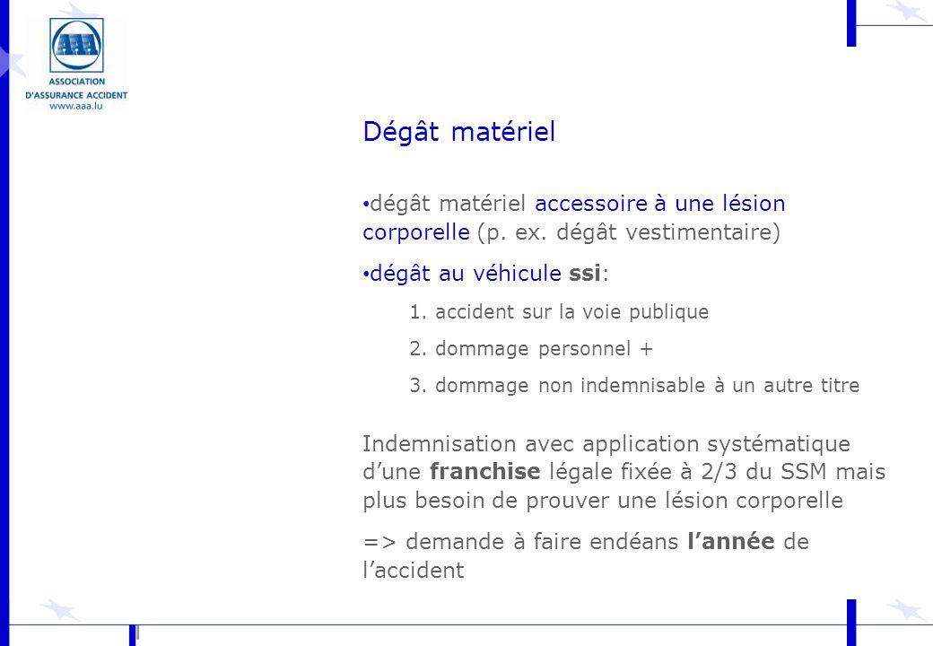 Dégât matériel dégât matériel accessoire à une lésion corporelle (p. ex. dégât vestimentaire) dégât au véhicule ssi: