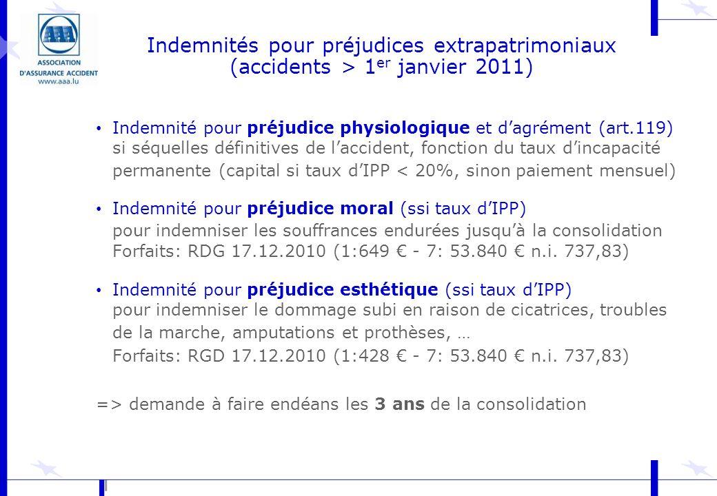 Indemnités pour préjudices extrapatrimoniaux (accidents > 1er janvier 2011)