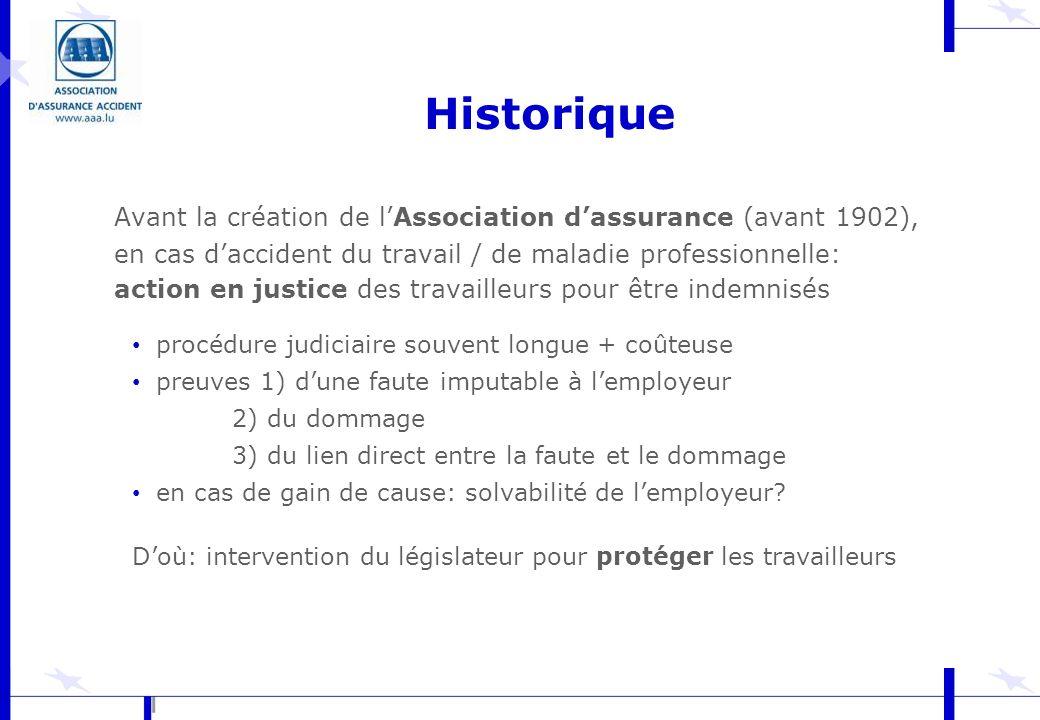 Historique Avant la création de l'Association d'assurance (avant 1902), en cas d'accident du travail / de maladie professionnelle: