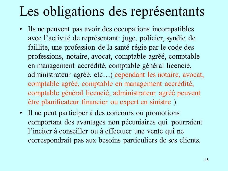 Les obligations des représentants