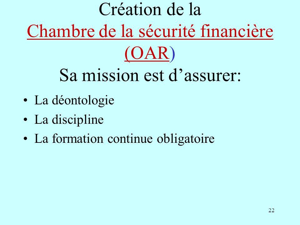 Création de la Chambre de la sécurité financière (OAR) Sa mission est d'assurer:
