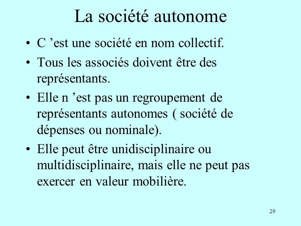La société autonome C 'est une société en nom collectif.