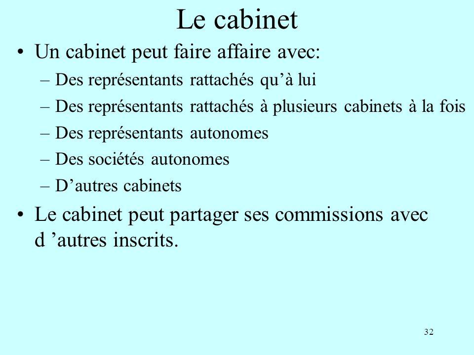 Le cabinet Un cabinet peut faire affaire avec: