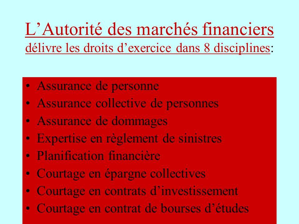 L'Autorité des marchés financiers délivre les droits d'exercice dans 8 disciplines: