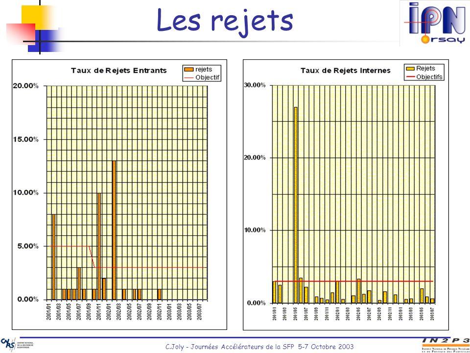 Les rejets C.Joly - Journées Accélérateurs de la SFP 5-7 Octobre 2003