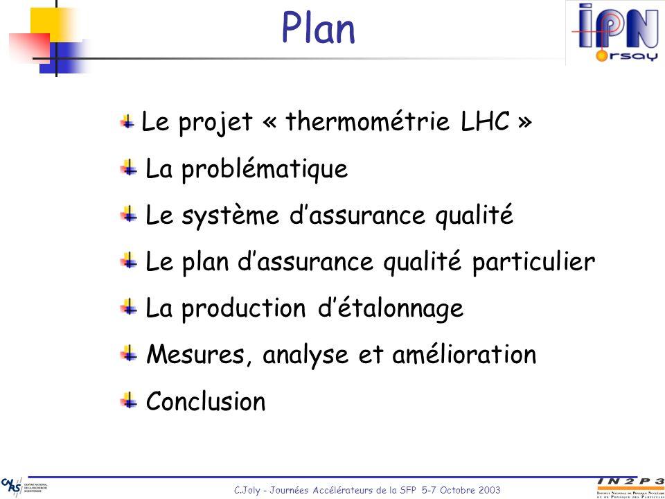 Plan La problématique Le système d'assurance qualité