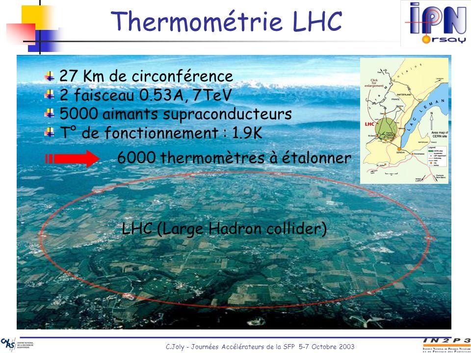 Thermométrie LHC 27 Km de circonférence 2 faisceau 0.53A, 7TeV