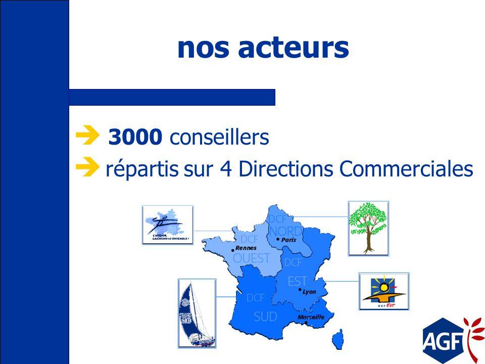 nos acteurs 3000 conseillers répartis sur 4 Directions Commerciales