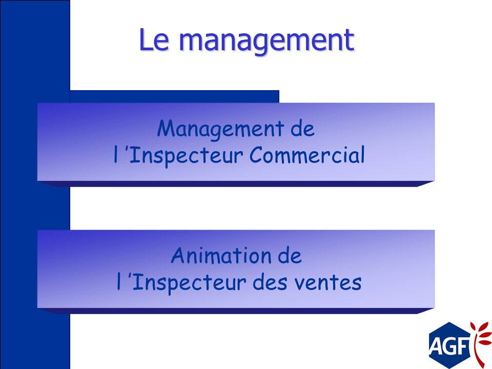 Le management Management de l 'Inspecteur Commercial