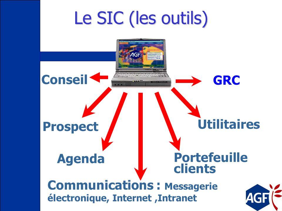 Le SIC (les outils) Conseil GRC Utilitaires Prospect Agenda