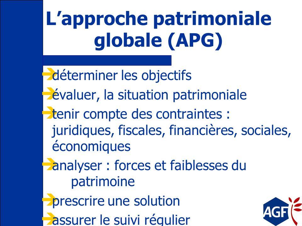 L'approche patrimoniale globale (APG)