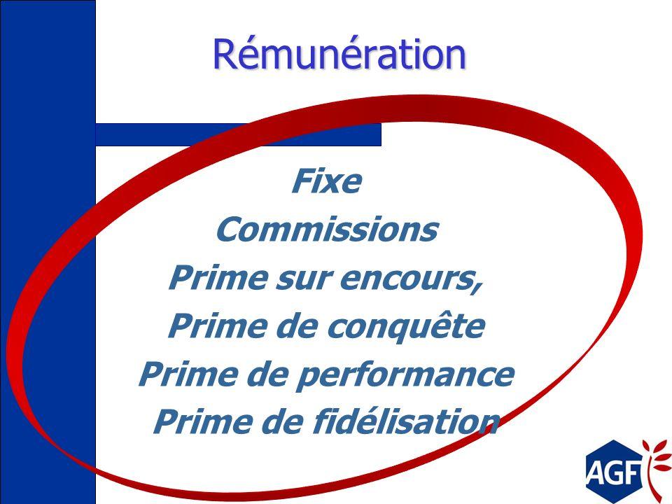 Rémunération Fixe Commissions Prime sur encours, Prime de conquête