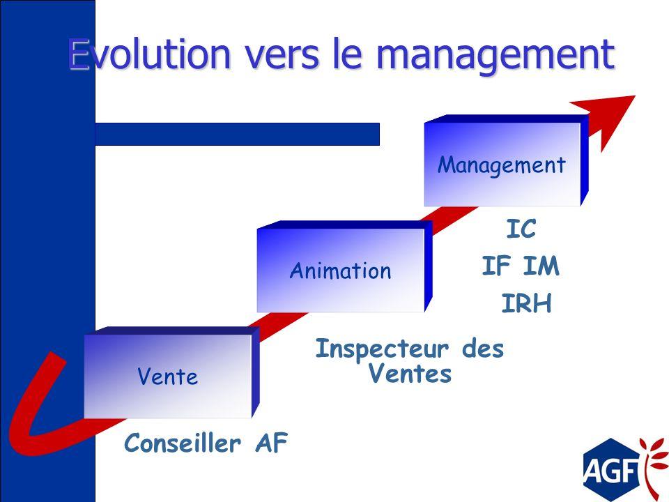 Evolution vers le management