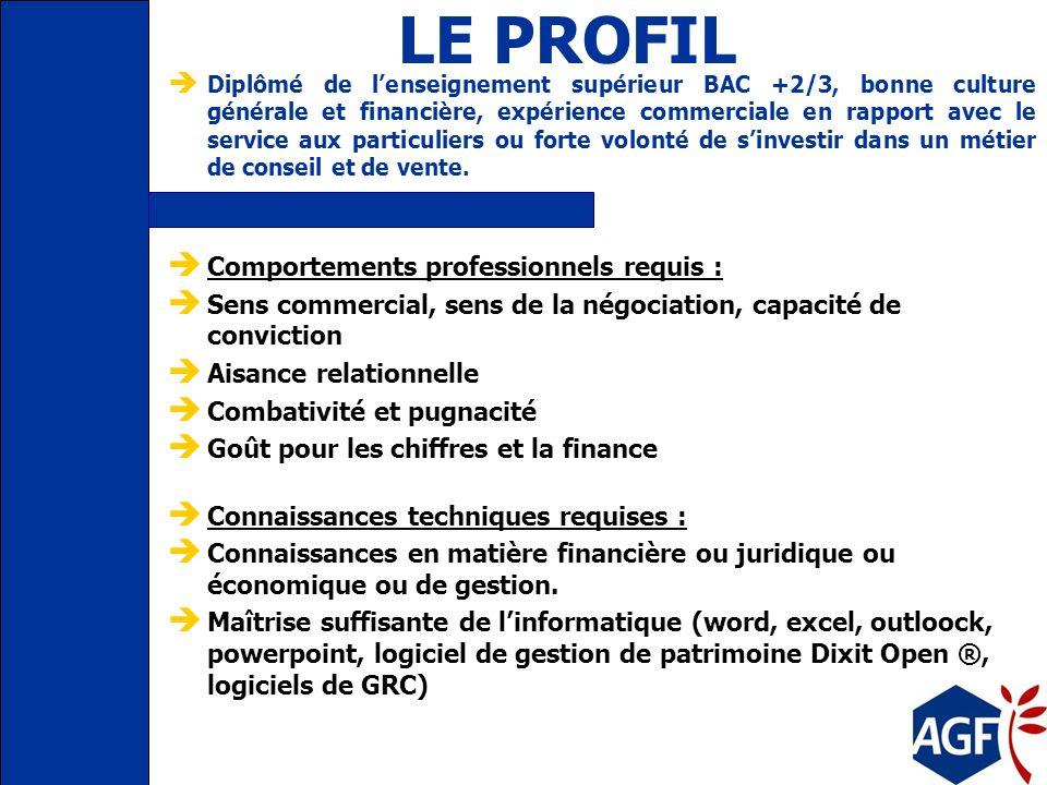 LE PROFIL Comportements professionnels requis :