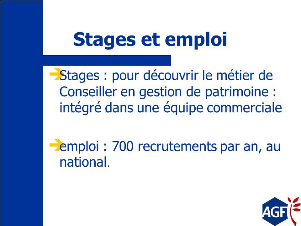 Stages et emploi Stages : pour découvrir le métier de Conseiller en gestion de patrimoine : intégré dans une équipe commerciale.