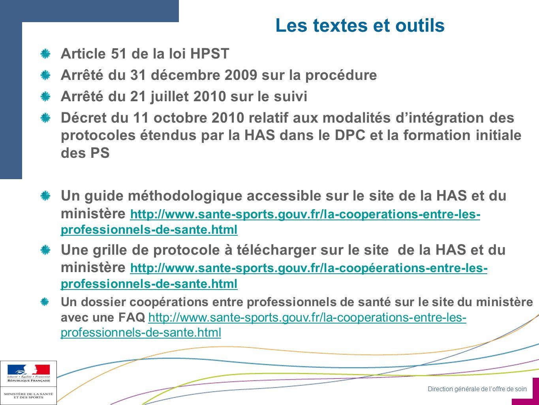 Les textes et outils Article 51 de la loi HPST