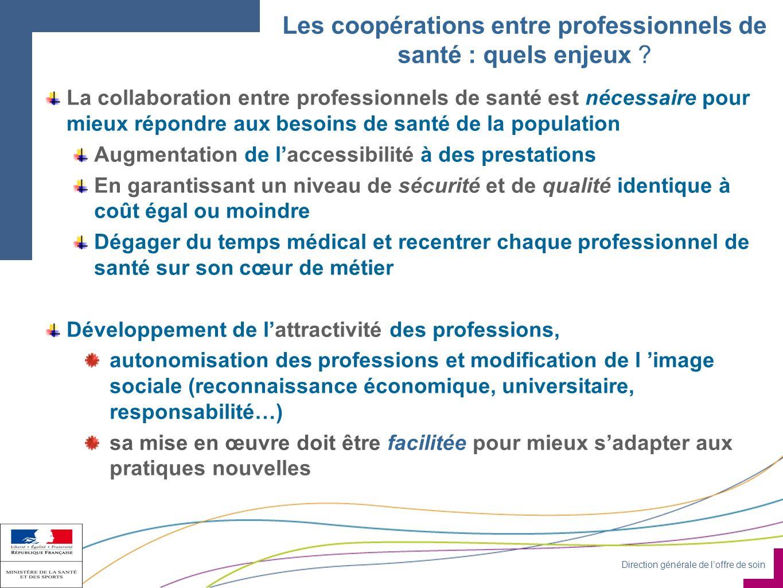 Les coopérations entre professionnels de santé : quels enjeux