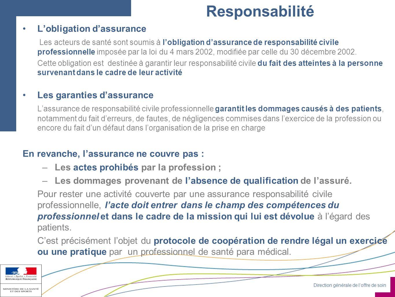 Responsabilité L'obligation d'assurance