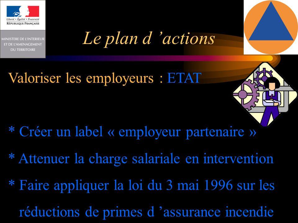 Le plan d 'actions Valoriser les employeurs : ETAT