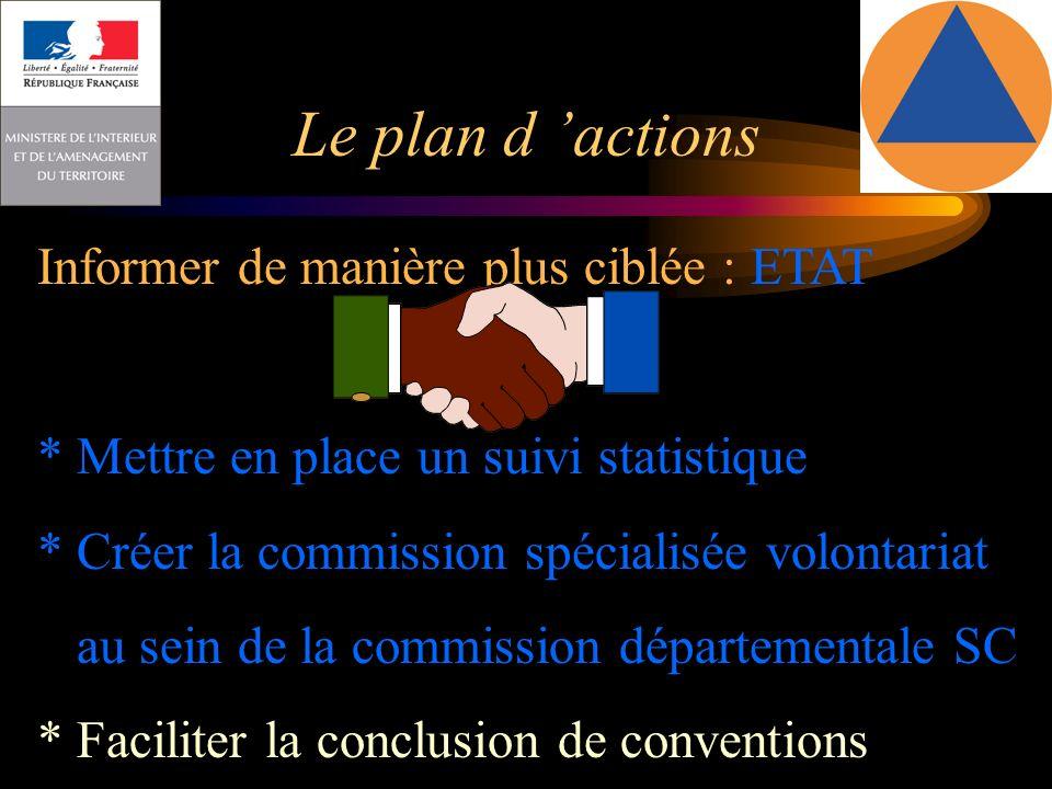 Le plan d 'actions Informer de manière plus ciblée : ETAT