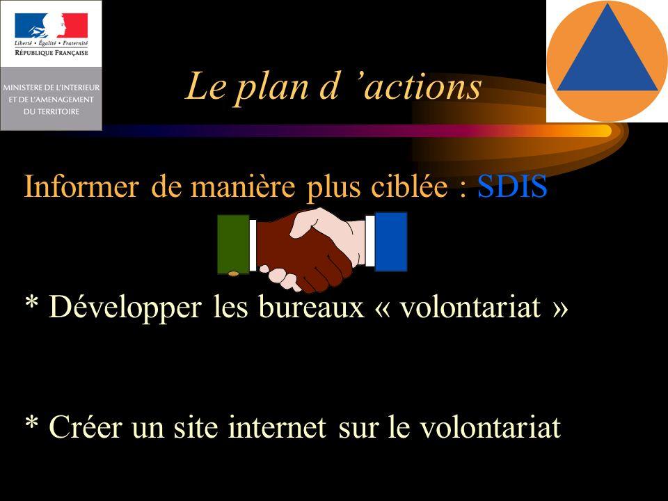 Le plan d 'actions Informer de manière plus ciblée : SDIS