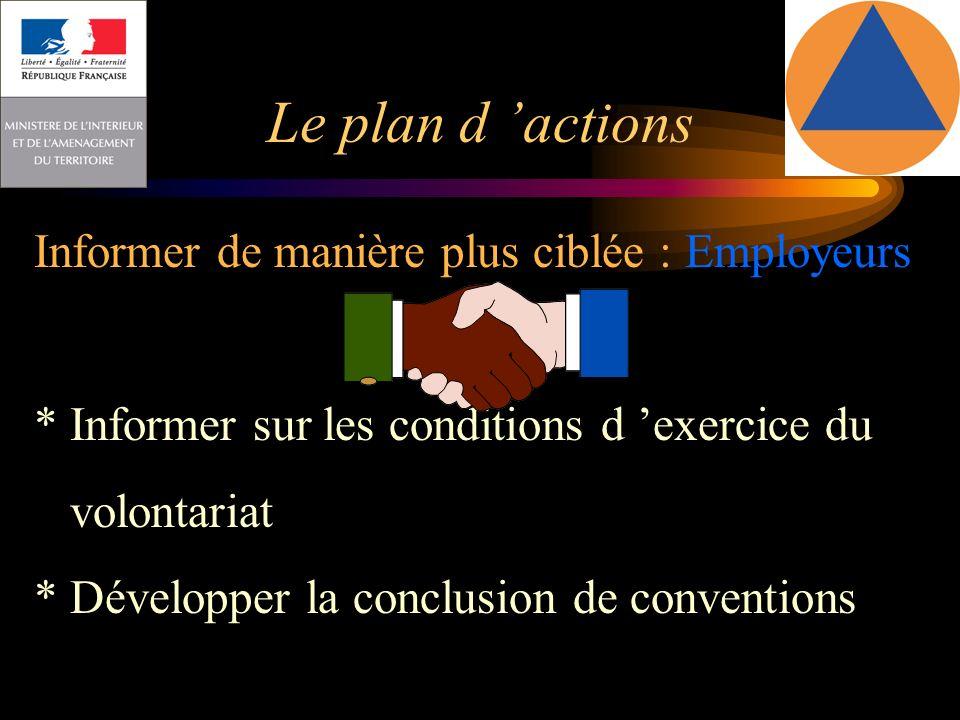Le plan d 'actions Informer de manière plus ciblée : Employeurs