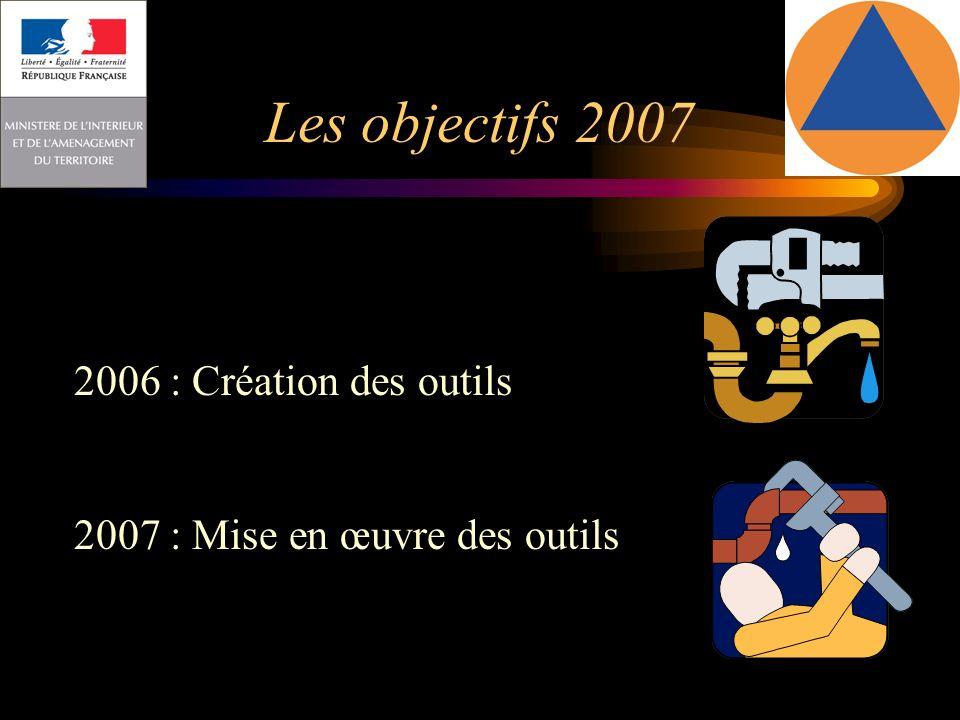 Les objectifs 2007 2006 : Création des outils
