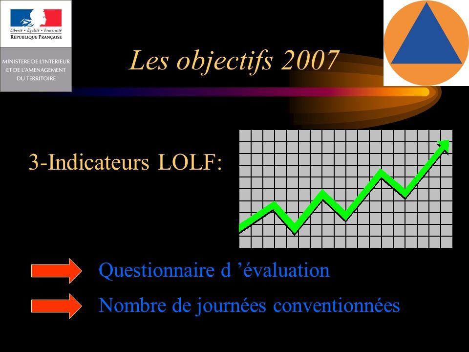 Les objectifs 2007 3-Indicateurs LOLF: Questionnaire d 'évaluation