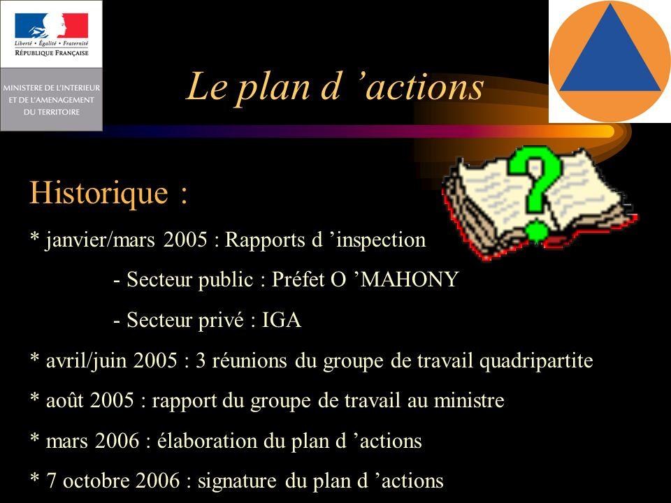 Le plan d 'actions Historique :
