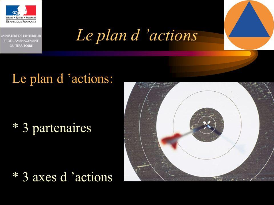 Le plan d 'actions Le plan d 'actions: * 3 partenaires