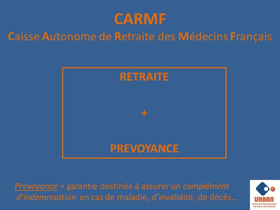 CARMF Caisse Autonome de Retraite des Médecins Français