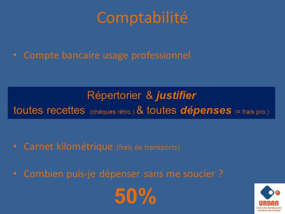 50% Comptabilité Compte bancaire usage professionnel