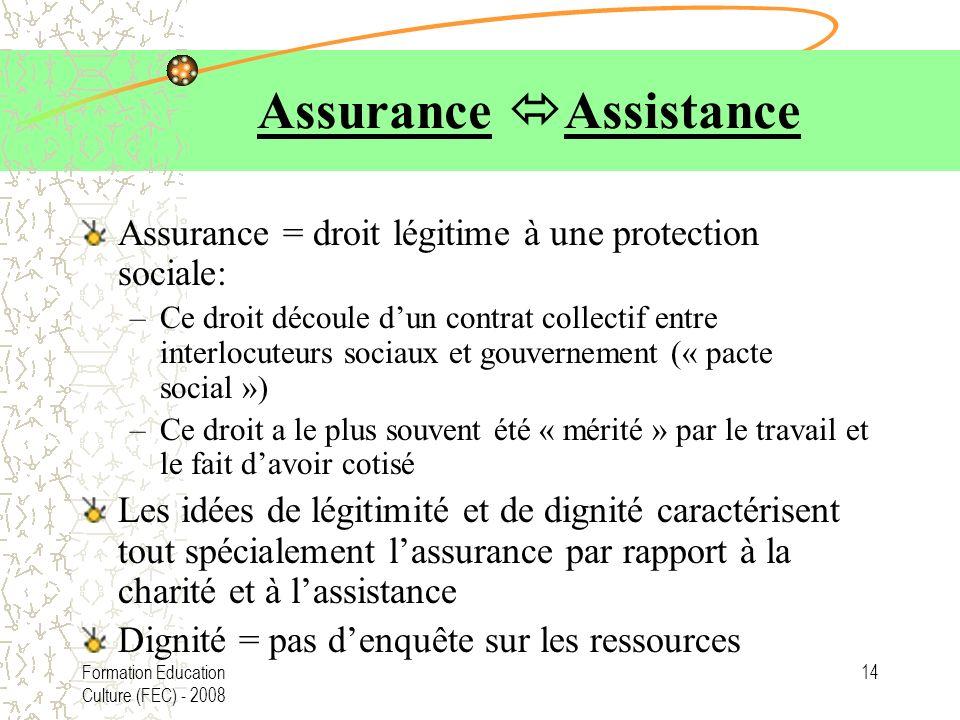 Assurance Assistance