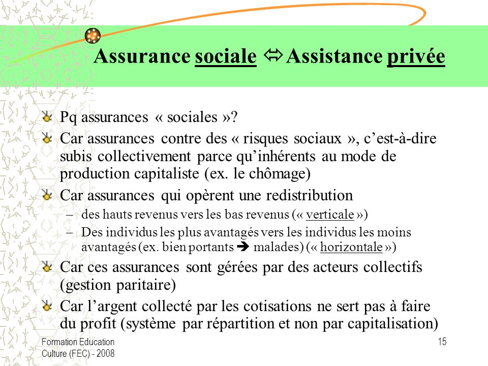 Assurance sociale Assistance privée
