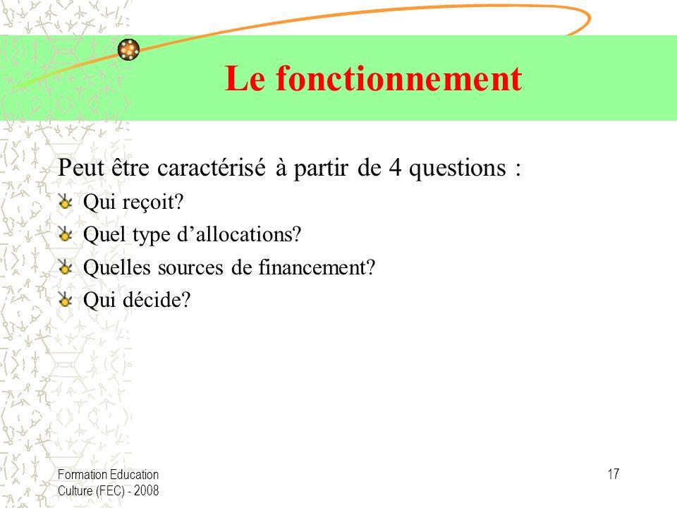 Le fonctionnement Peut être caractérisé à partir de 4 questions :