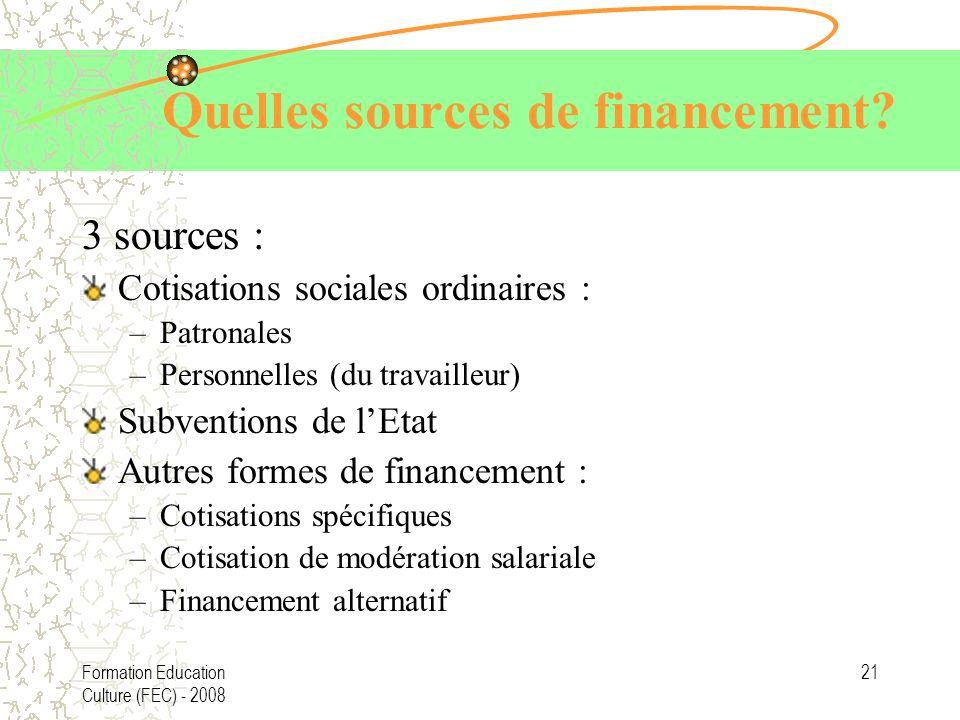 Quelles sources de financement