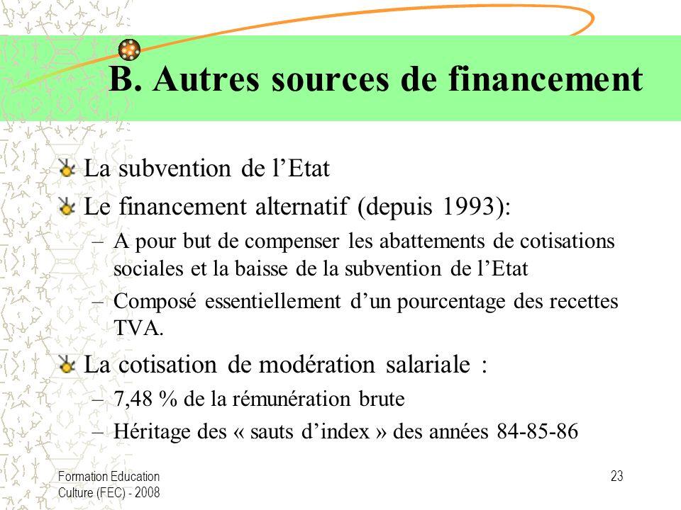 B. Autres sources de financement